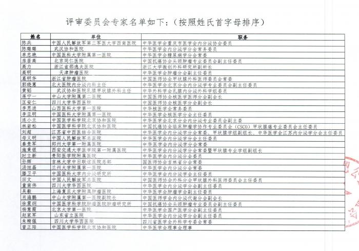 """官网公示-关于""""甲状腺中青年医生研究项目""""的申报启动通知-刘维0712-4.jpg"""